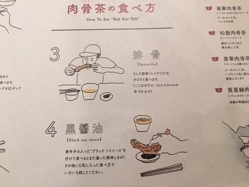 バクテー 食べ方3